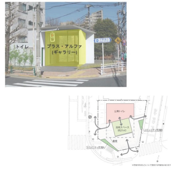 トイレにギャラリーやコミュニティ花壇などを併設する案