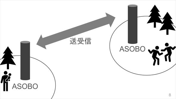 Slide8_resize_top